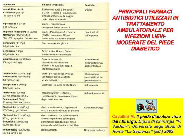 PRINCIPALI FARMACI ANTIBIOTICI UTILIZZATI IN TRATTAMENTO AMBULATORIALE PER INFEZIONI LIEVI-MODERATE DEL PIEDE DIABETICO