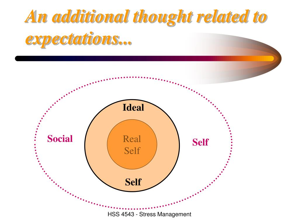 An additional thought related to expectations...