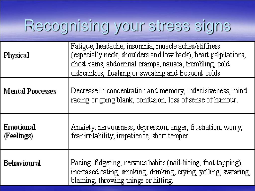 Recognising your stress signs