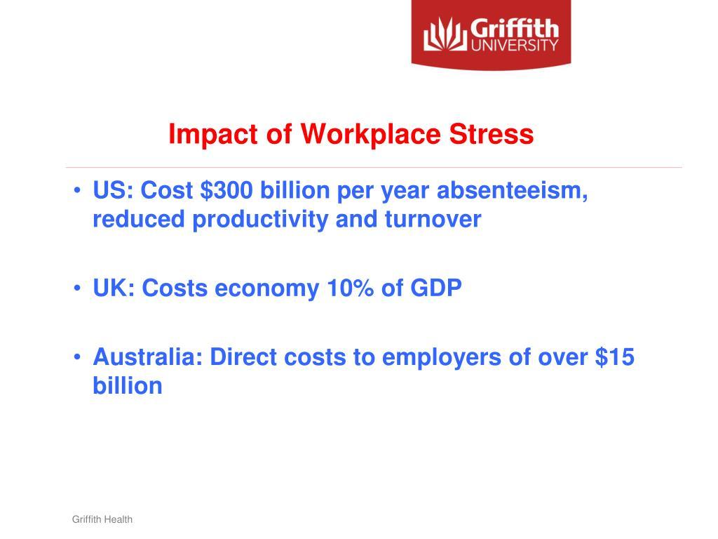 Impact of Workplace Stress