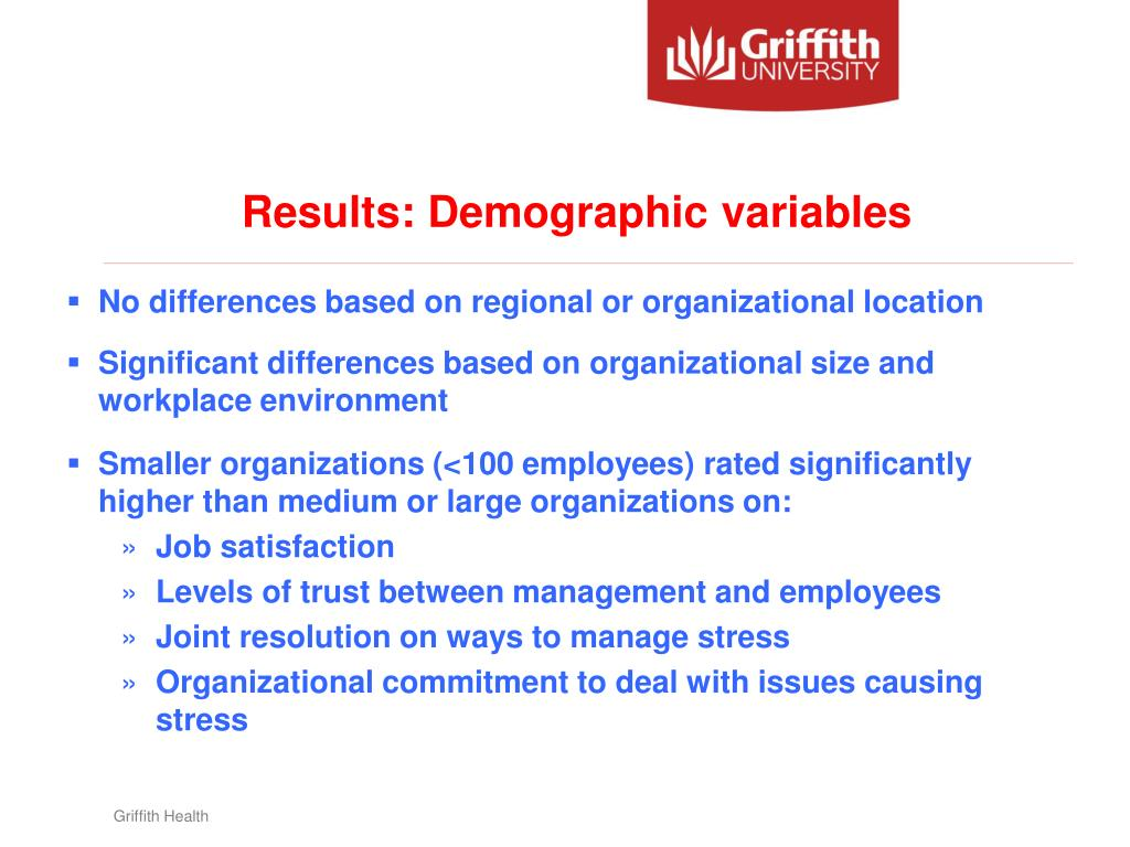Results: Demographic variables