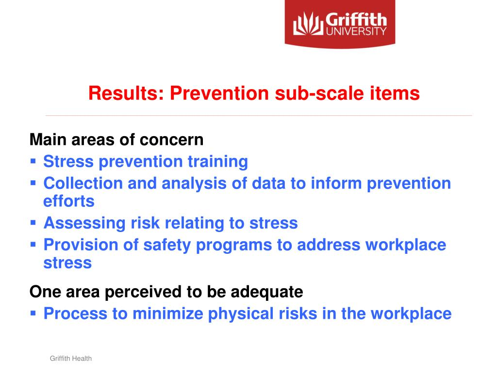 Results: Prevention sub-scale items