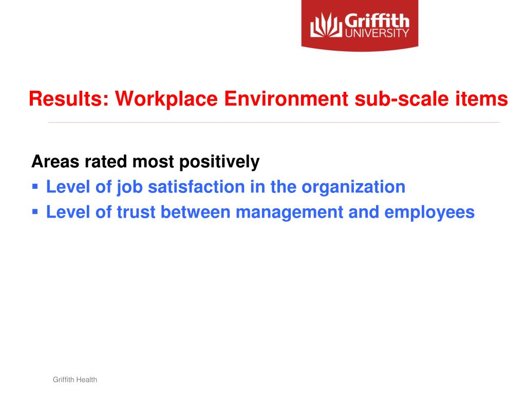 Results: Workplace Environment sub-scale items