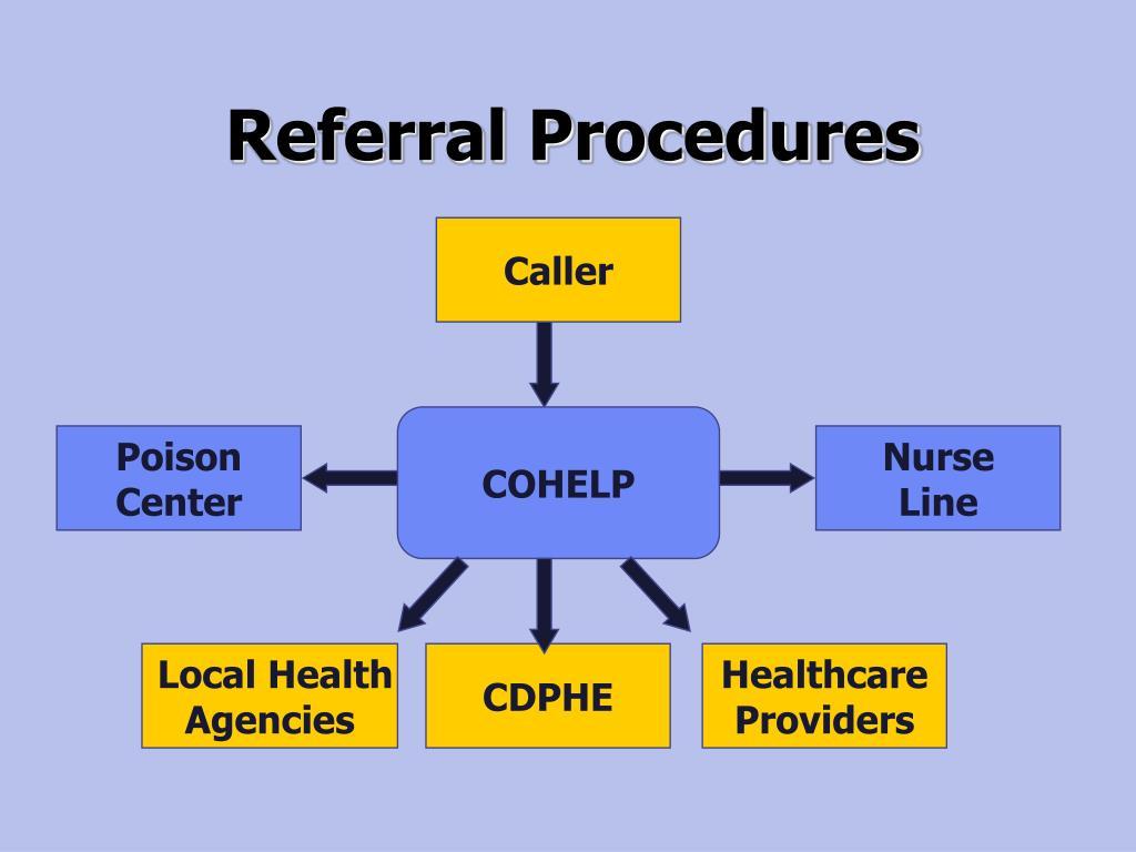 Referral Procedures