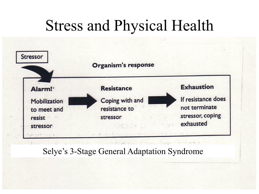 Stress and Physical Health