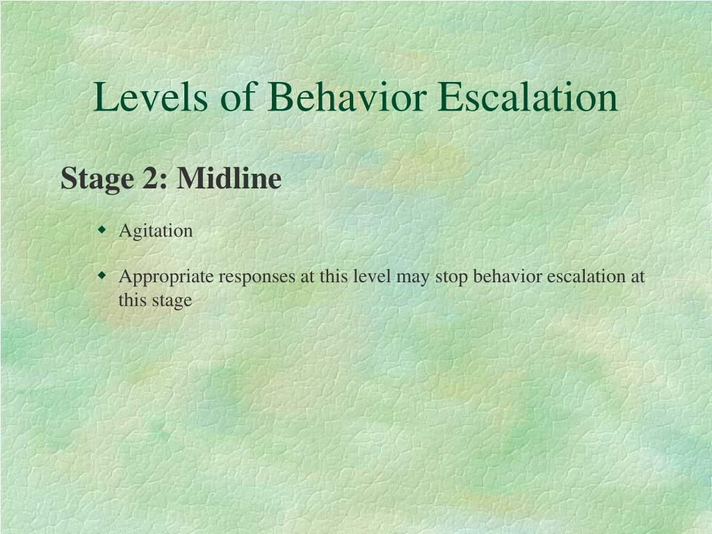 Levels of Behavior Escalation