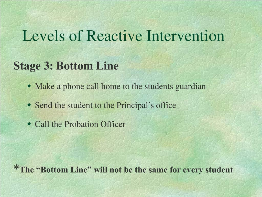 Levels of Reactive Intervention