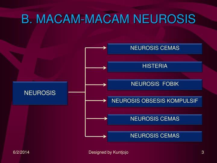B. MACAM-MACAM NEUROSIS