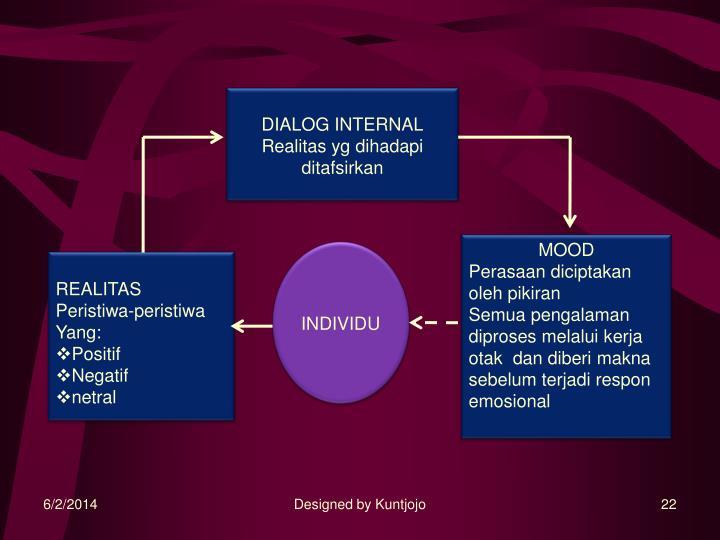 DIALOG INTERNAL
