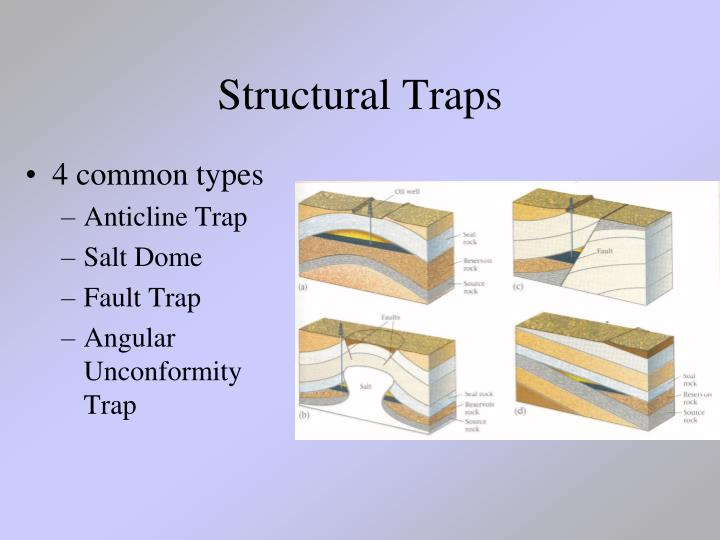 Structural Traps