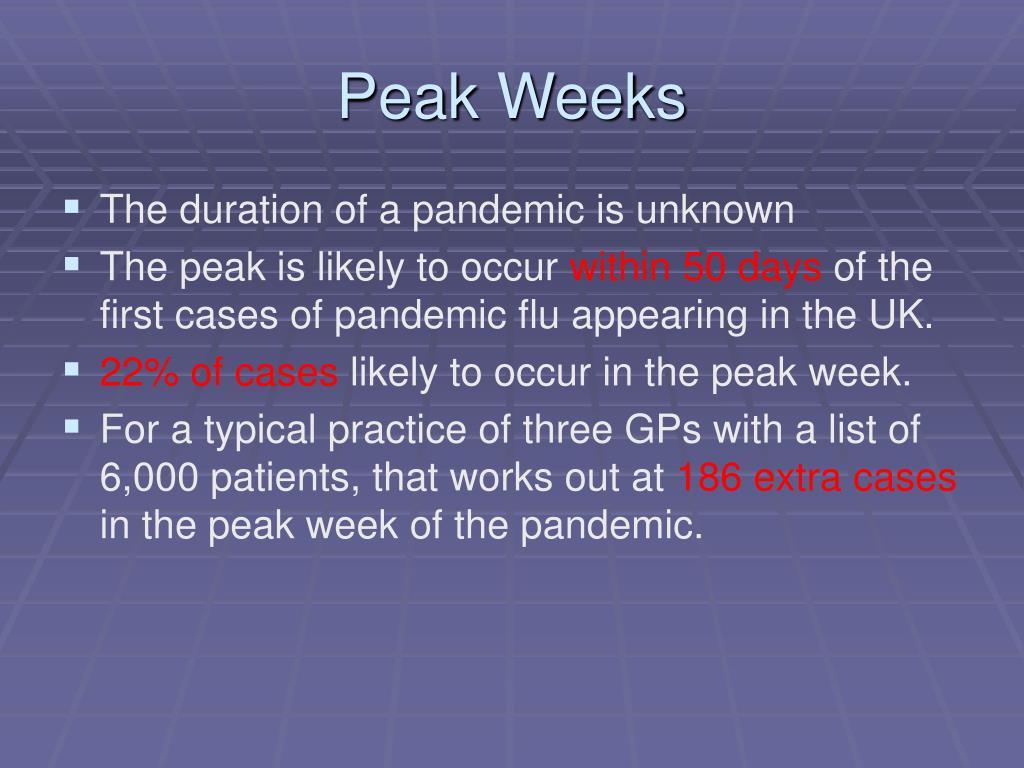 Peak Weeks
