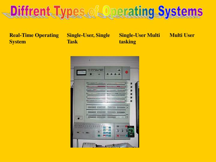 Diffrent Types of Operating Systems