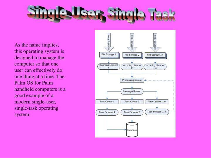 Single User, Single Task