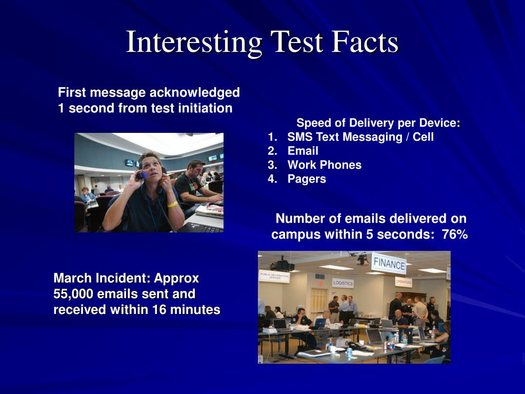 Interesting Test Facts