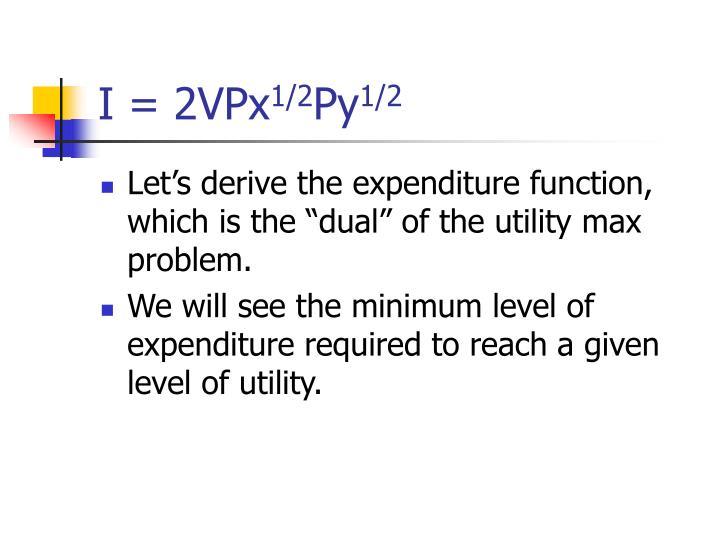 I = 2VPx