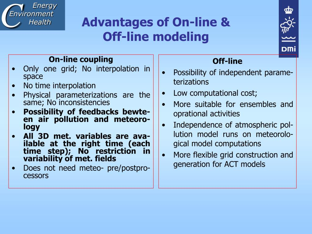 On-line coupling
