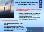 dmis possible modeling activities in ceeh24