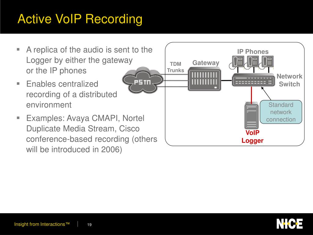 Active VoIP Recording