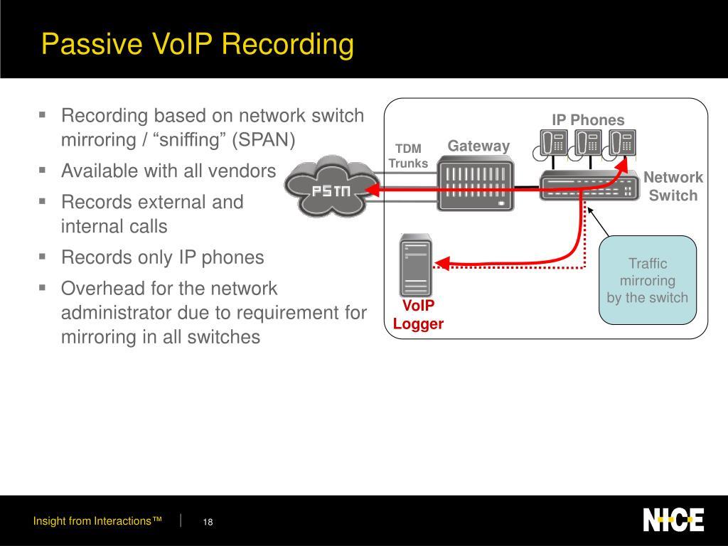 Passive VoIP Recording