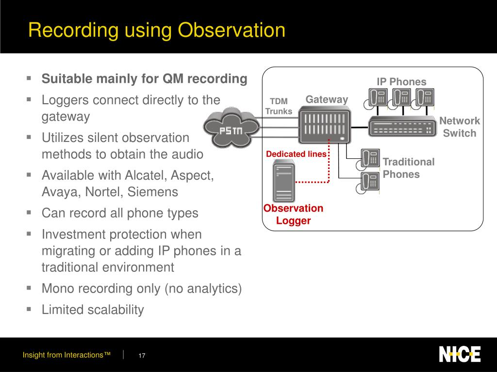 Recording using Observation