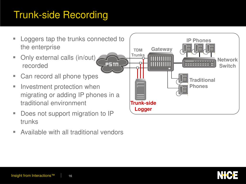 Trunk-side Recording