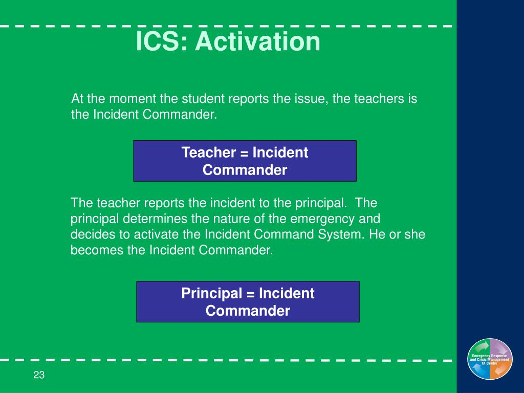 ICS: Activation