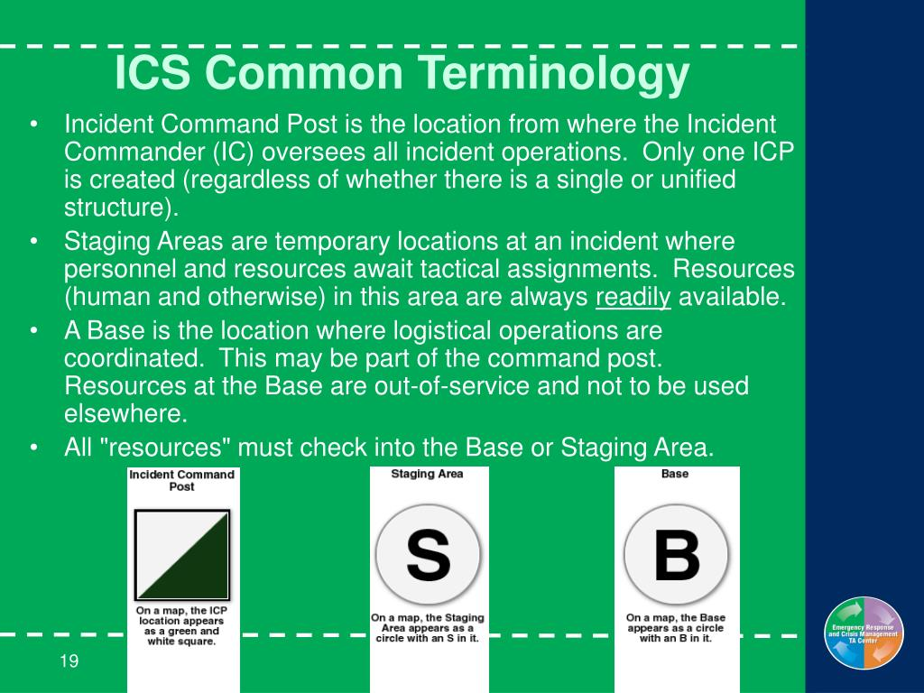 ICS Common Terminology