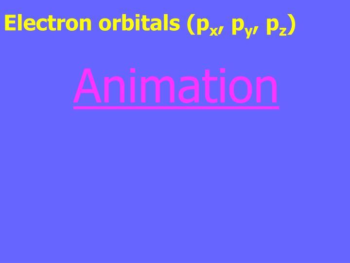 Electron orbitals (p