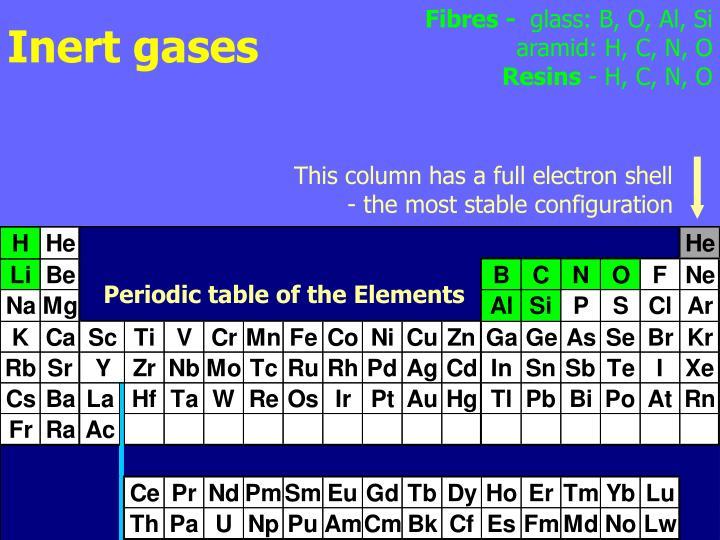 Inert gases