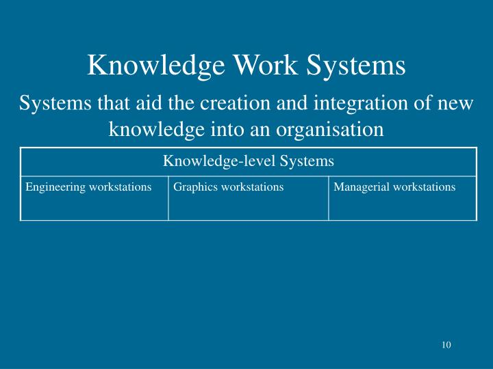 Knowledge Work Systems