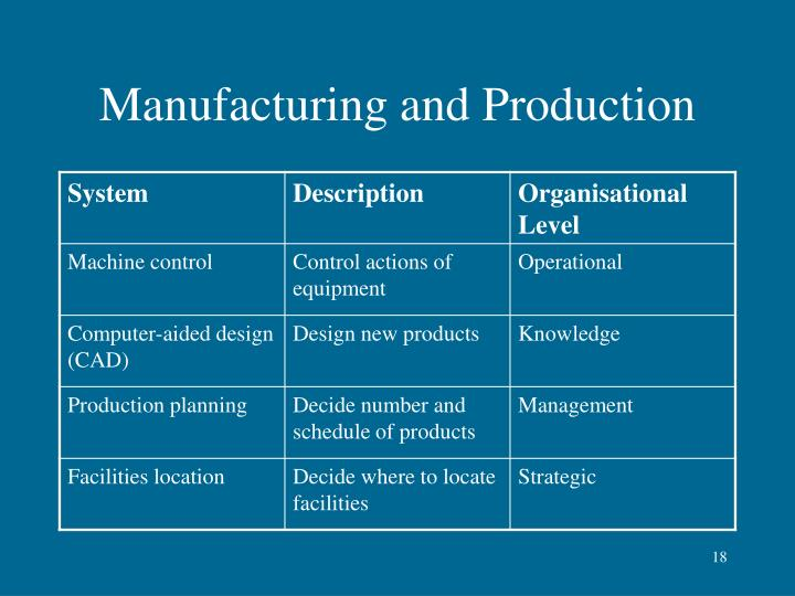Manufacturing and Production