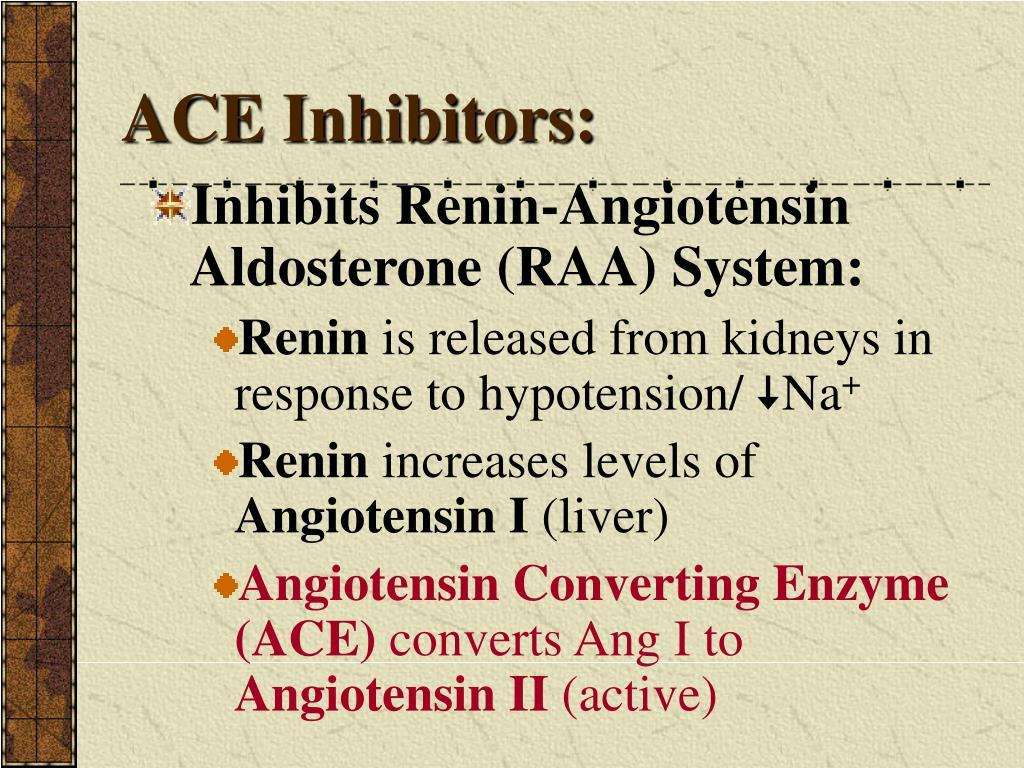 ACE Inhibitors: