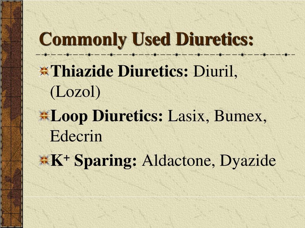Commonly Used Diuretics:
