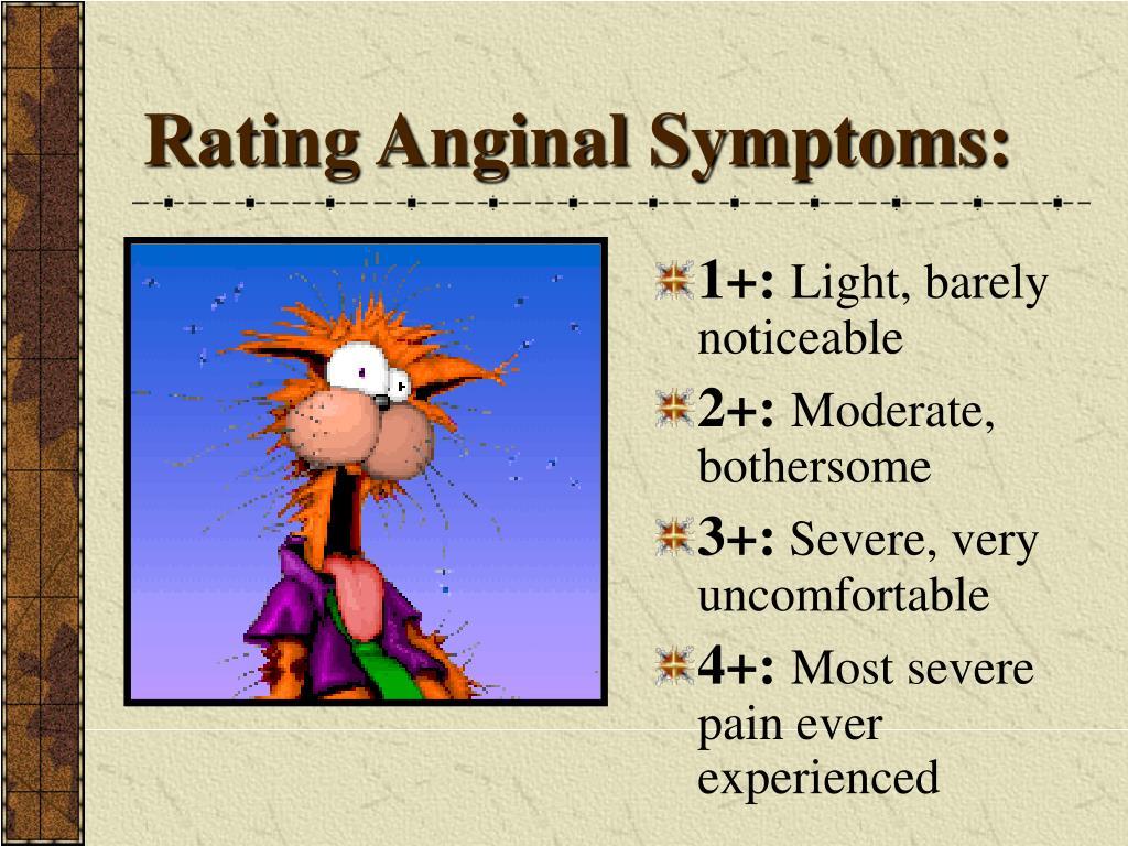 Rating Anginal Symptoms:
