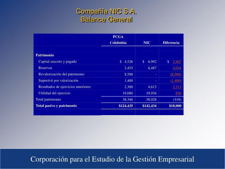Compañía NIC S.A.