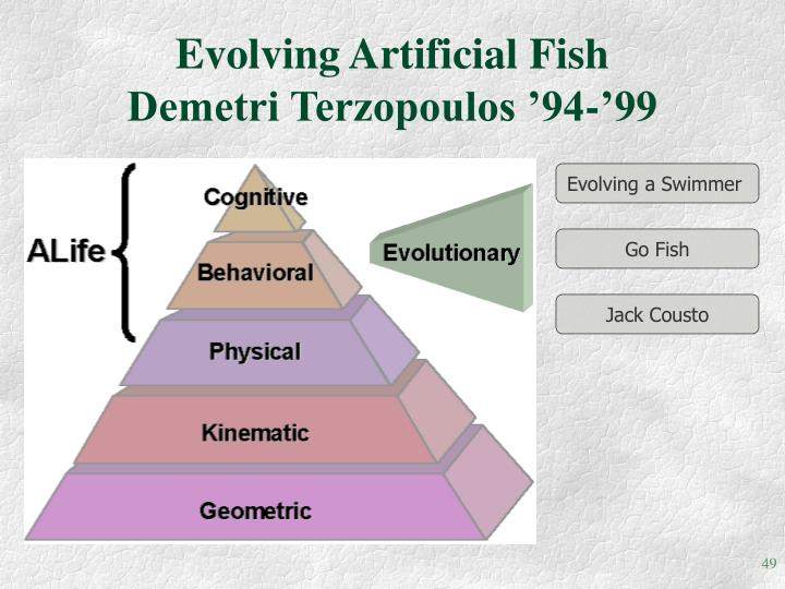 Evolving Artificial Fish