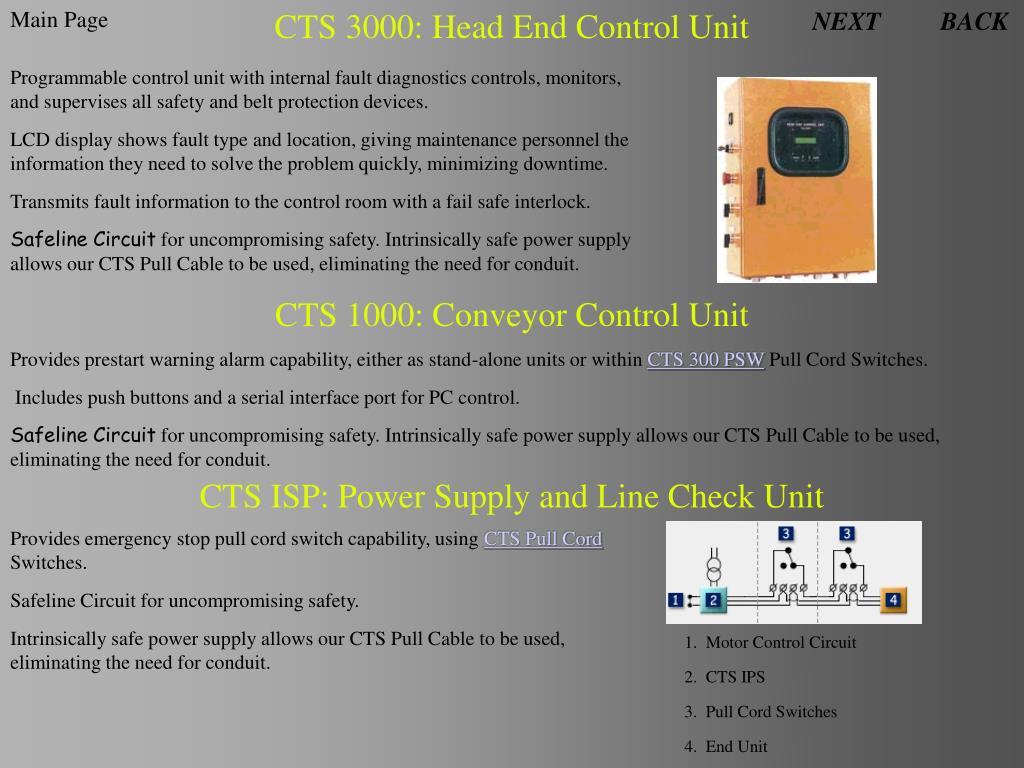 CTS 3000: Head End Control Unit