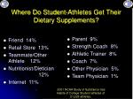 where do student athletes get their dietary supplements