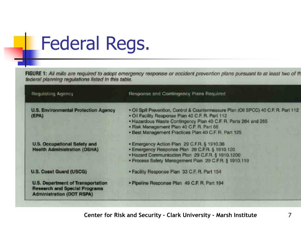 Federal Regs.