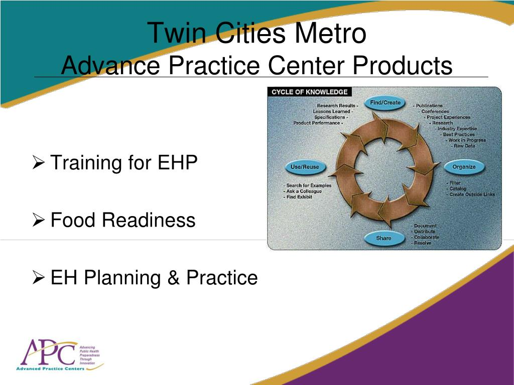 Twin Cities Metro