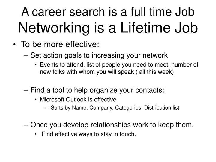A career search is a full time Job