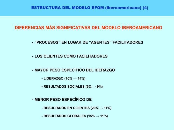ESTRUCTURA DEL MODELO EFQM (iberoamericano) (4)