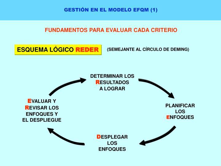 GESTIÓN EN EL MODELO EFQM (1)