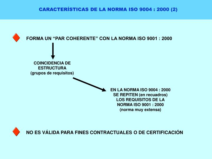 CARACTERÍSTICAS DE LA NORMA ISO 9004 : 2000 (2)