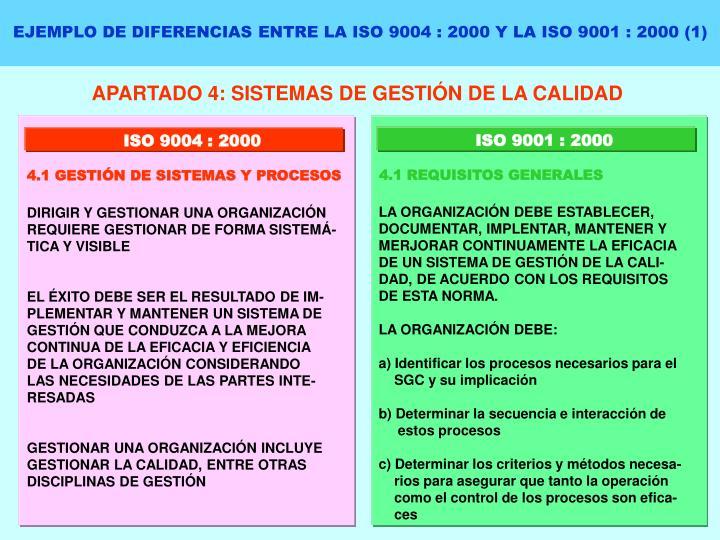 EJEMPLO DE DIFERENCIAS ENTRE LA ISO 9004 : 2000 Y LA ISO 9001 : 2000 (1)