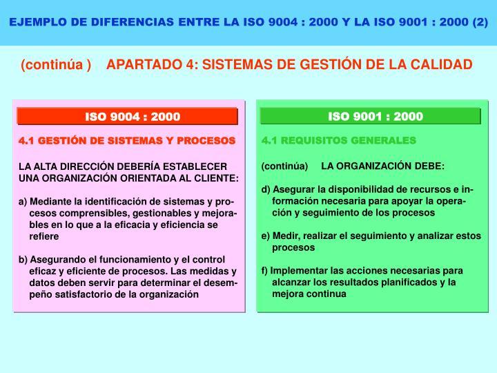 EJEMPLO DE DIFERENCIAS ENTRE LA ISO 9004 : 2000 Y LA ISO 9001 : 2000 (2)