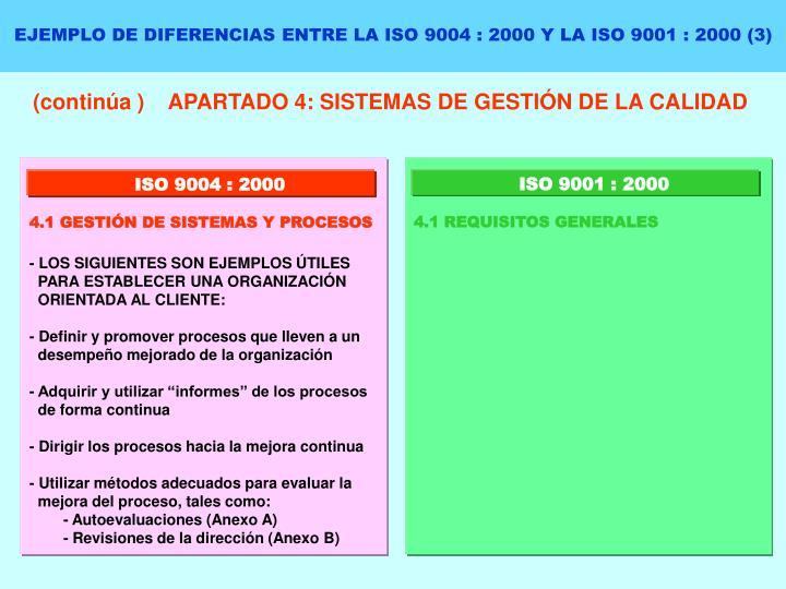 EJEMPLO DE DIFERENCIAS ENTRE LA ISO 9004 : 2000 Y LA ISO 9001 : 2000 (3)