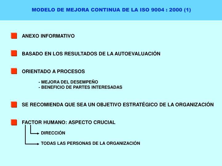 MODELO DE MEJORA CONTINUA DE LA ISO 9004 : 2000 (1)
