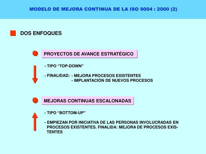 MODELO DE MEJORA CONTINUA DE LA ISO 9004 : 2000 (2)