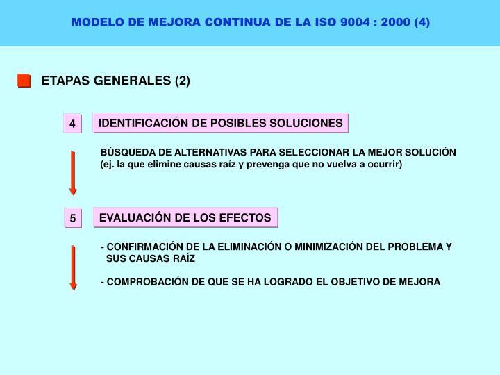 MODELO DE MEJORA CONTINUA DE LA ISO 9004 : 2000 (4)